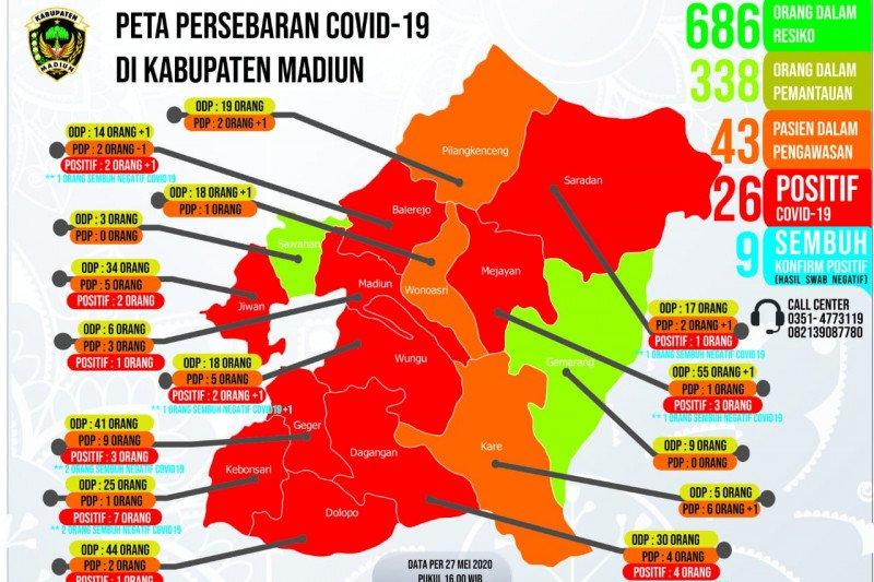 Tambah dua, pasien positif COVID-19 Kabupaten Madiun-Jatim naik 26