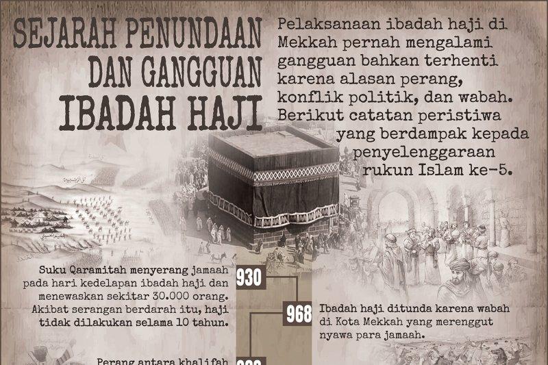 Sejarah penundaan dan gangguan ibadah haji