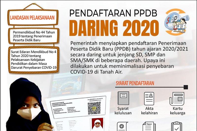 Pendaftaran PPDB daring 2020