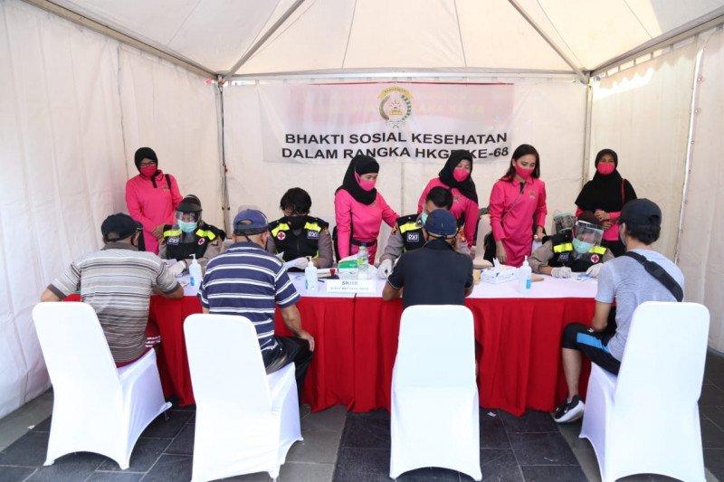 Polri gelar uji cepat pada hari tanpa kendaraan bermotor Jakarta