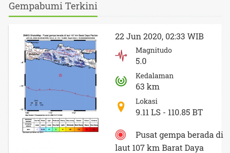 Gempa Pacitan Selasa malam dekat sumber gempa besar 1937