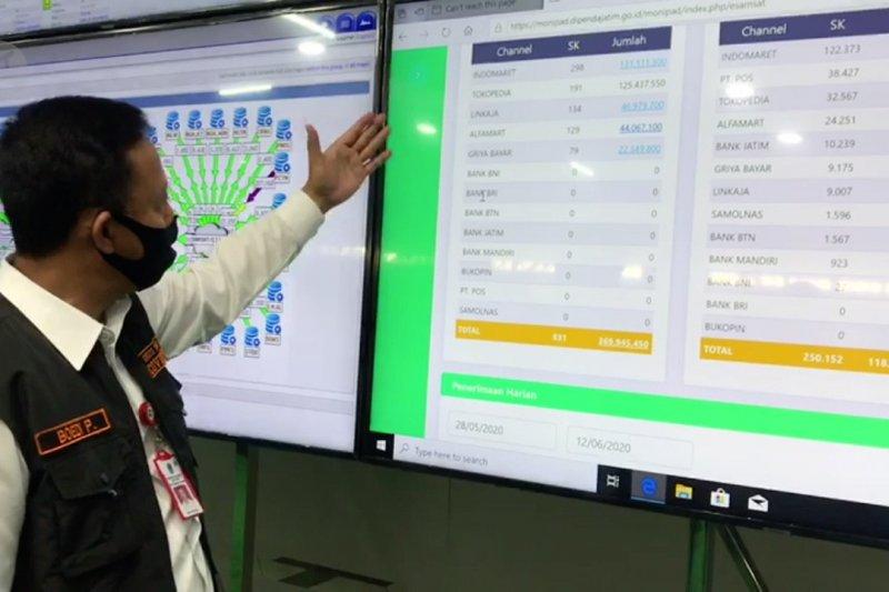 Agar target pendapatan daerah Jatim tercapai