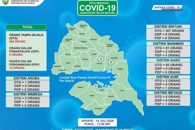 Dua daerah di Papua Barat kembali ke zona hijau