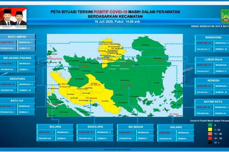 Tujuh kecamatan di Batam menjadi zona hijau COVID-19