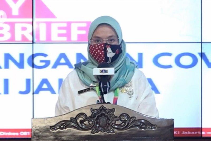 Terkini COVID-19 Jakarta : Kasus positif bertambah 584 total 20.470 kasus