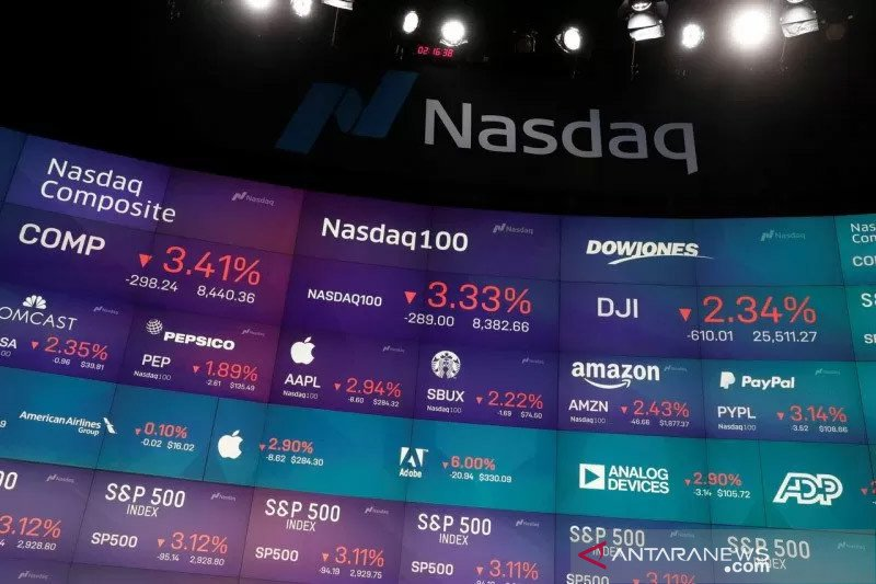 Komentar Powell mengecewakan, saham AS jatuh, Nasdaq anjlok 274 poin