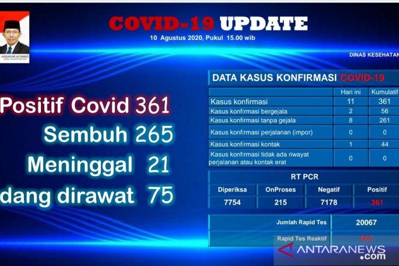 Kasus COVID-19 bertambah, Pemkot Batam ingatkan warga patuh protokol