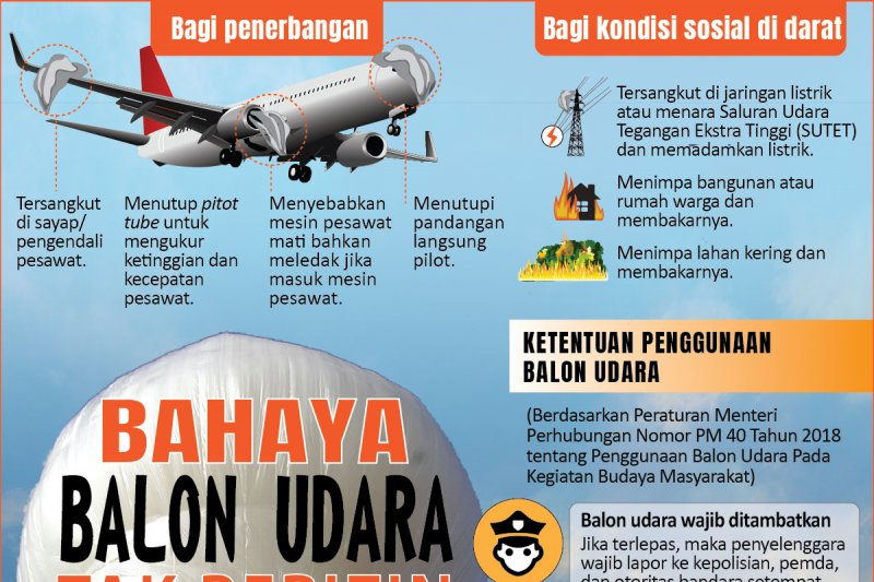 Bahaya balon udara tak berizin