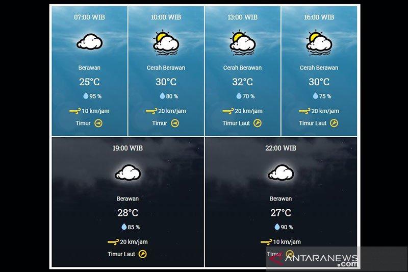 BMKG prediksi cuaca Jakarta cerah berawan masuki libur panjang HUT RI