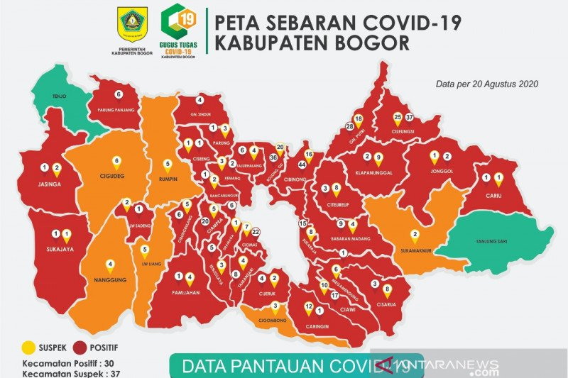 Jumlah kasus COVID-19 di Kabupaten Bogor tembus angka 704