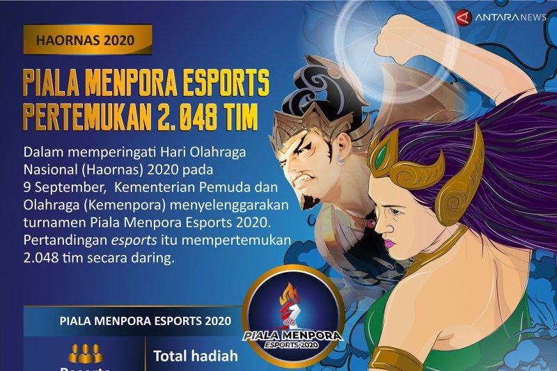 Piala Menpora Esports pertemukan 2.048 tim