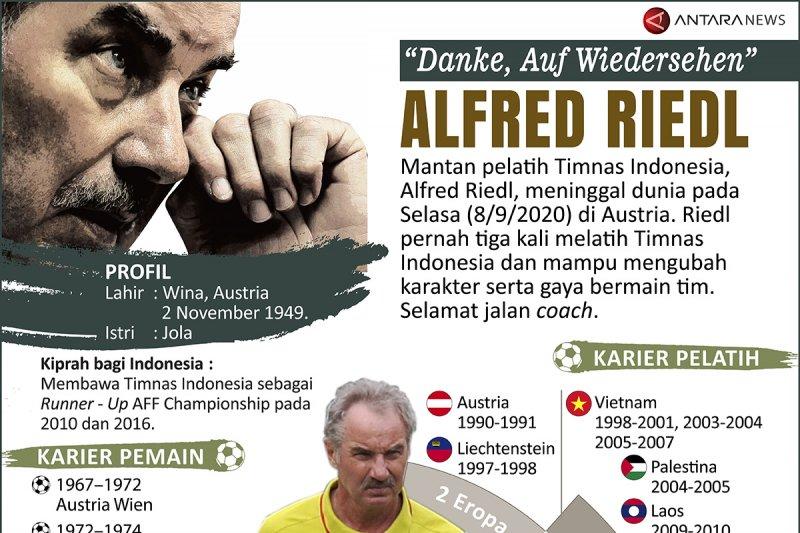 Terima kasih dan selamat jalan Alfred Riedl