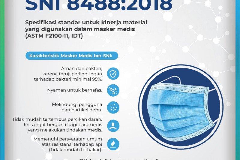 BSN dorong standardisasi-kesesuaian untuk hidup sehat-produktif