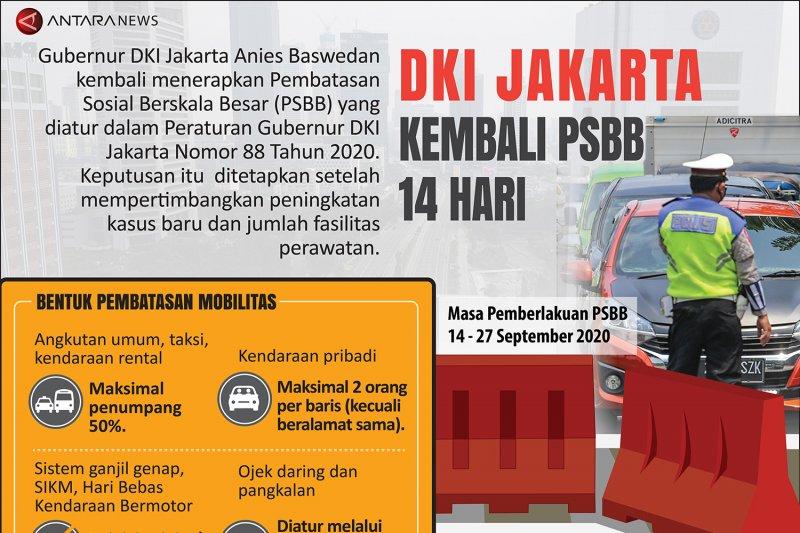 Dki Jakarta Kembali Psbb 14 Hari Antara News Sumatera Barat