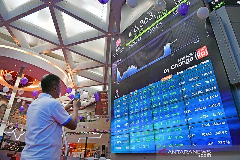 IHSG diprediksi melemah terbawa koreksi bursa saham AS