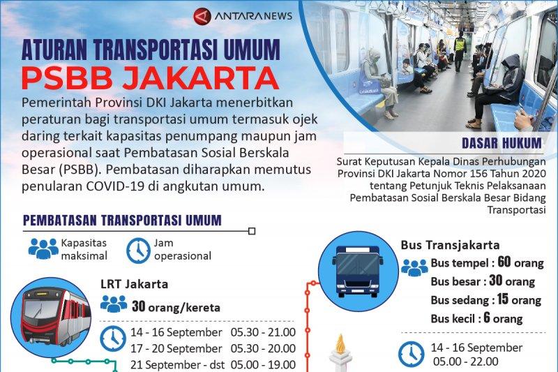 Aturan transportasi umum saat PSBB Jakarta