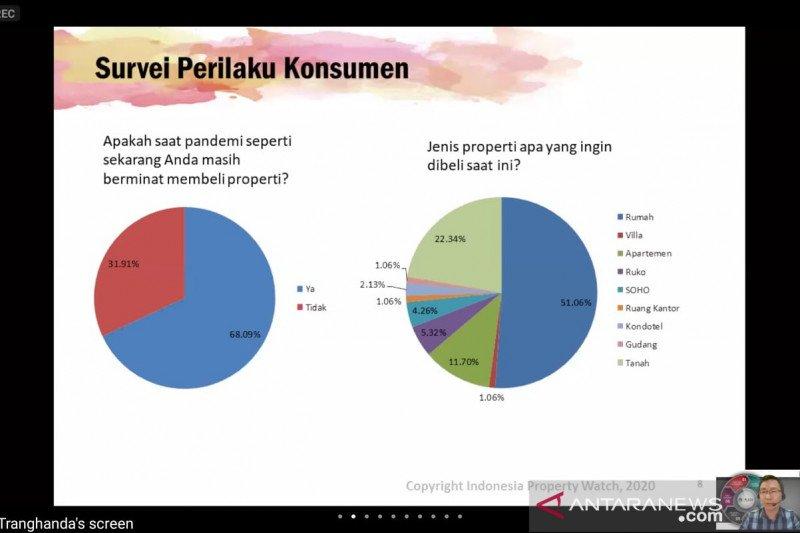 Mendorong kebangkitan properti melalui stimulus