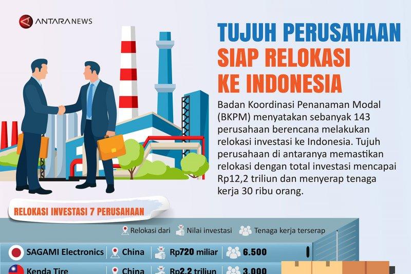 Tujuh perusahaan siap relokasi ke Indonesia