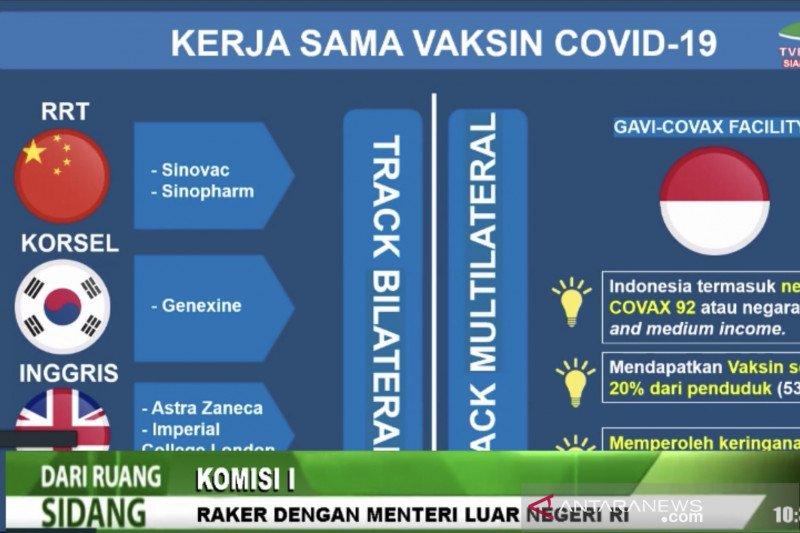 Indonesia akan gelar uji klinis II vaksin COVID-19 buatan Genexine
