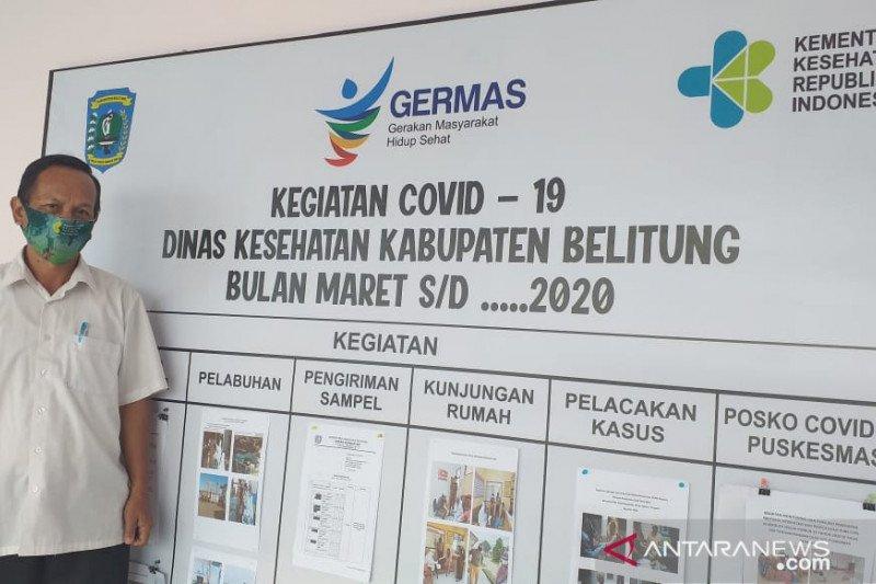 Dinkes Belitung telusuri riwayat kontak WNA positif COVID-19