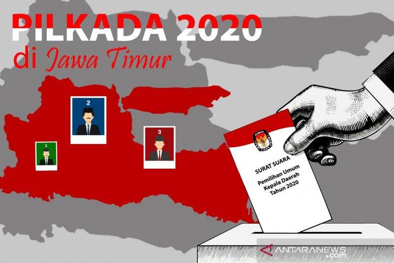 KPU tetapkan dua pasangan calon pada Pilkada Malang 2020
