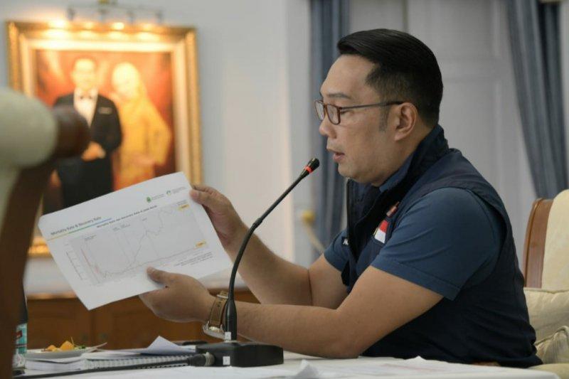 Ridwan Kamil sebut penanganan COVID-19 di Jabar membaik