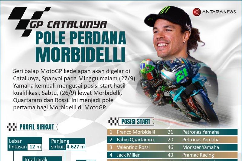 GP Catalunya, pole perdana Morbidelli