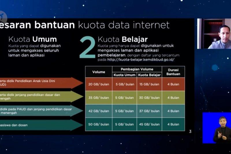 Kuota internet gratis untuk sekolah negeri maupun swasta