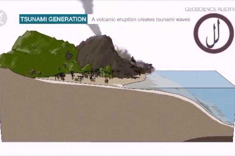 Tak perlu panik, BMKG sarankan masyarakat fokus mitigasi tsunami