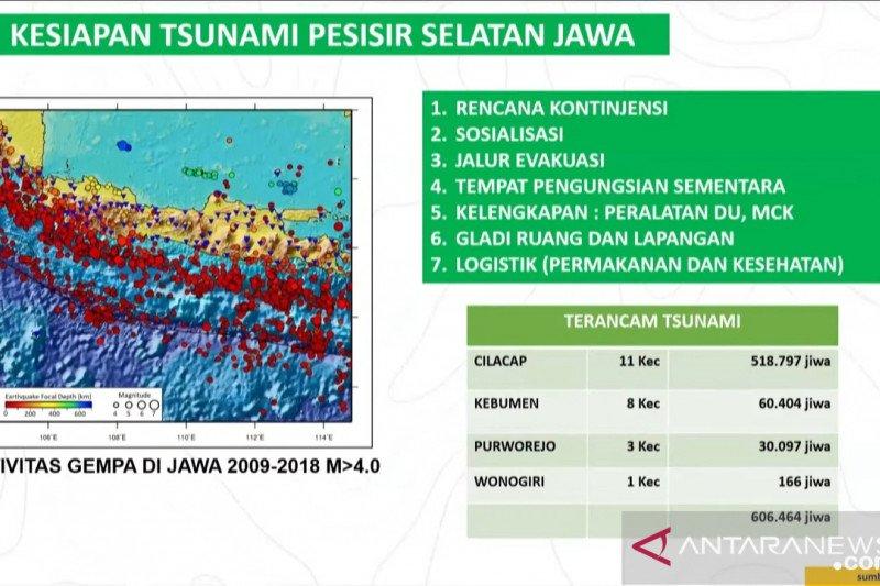 Pemerintah lakukan kesiapan tsunami Pesisir Selatan Jawa