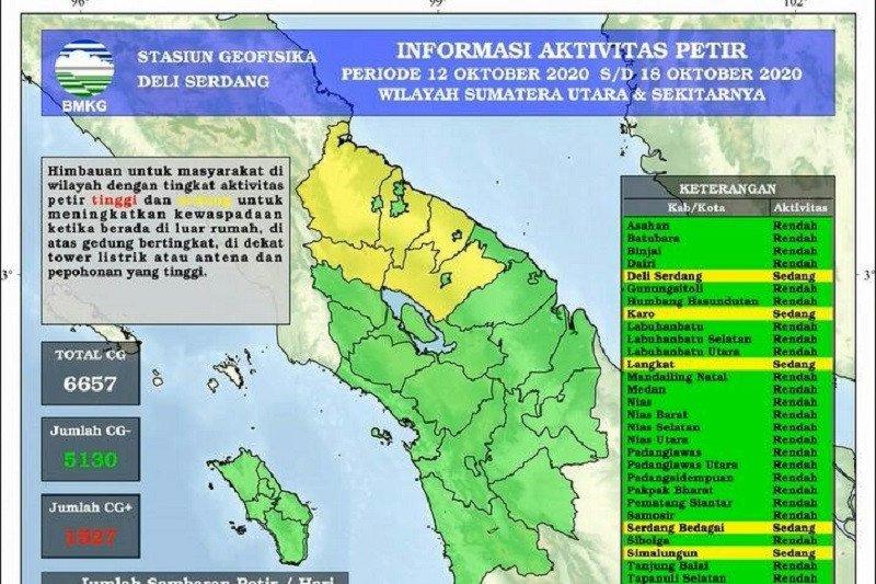 Stasiun Geofisika: Terjadi 6.657 petir di Sumut hingga Oktober