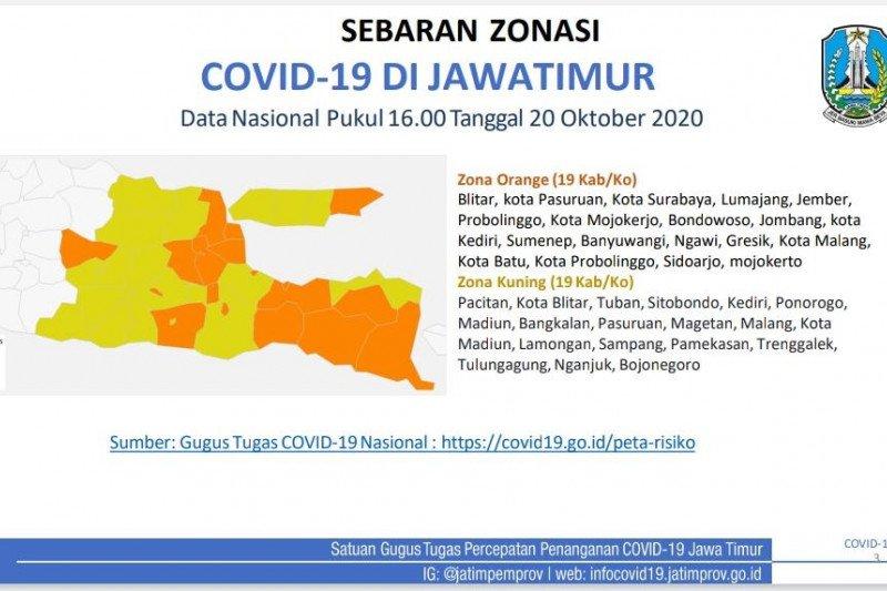 Satgas COVID-19 catat 50 persen daerah di Jatim masuk zona kuning
