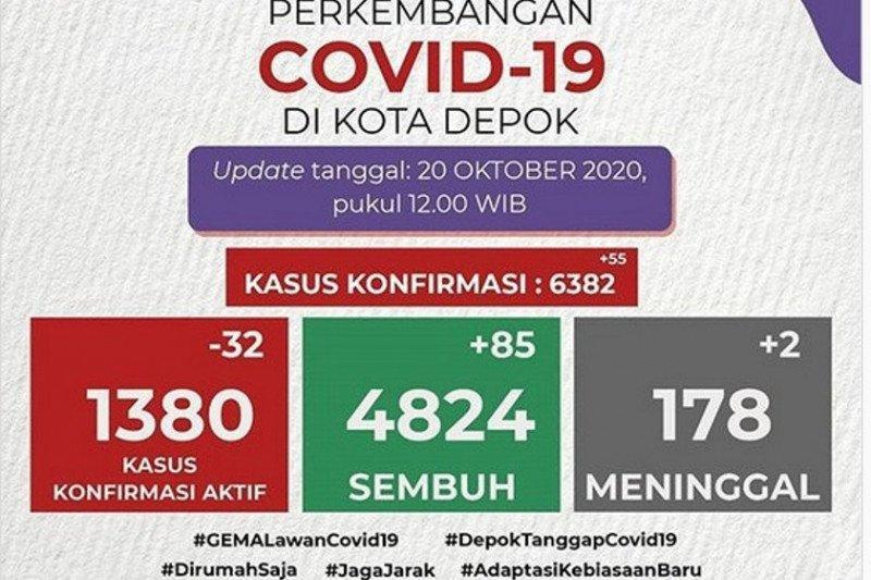 Pasien sembuh dari COVID-19 di Depok bertambah jadi 4.824 orang