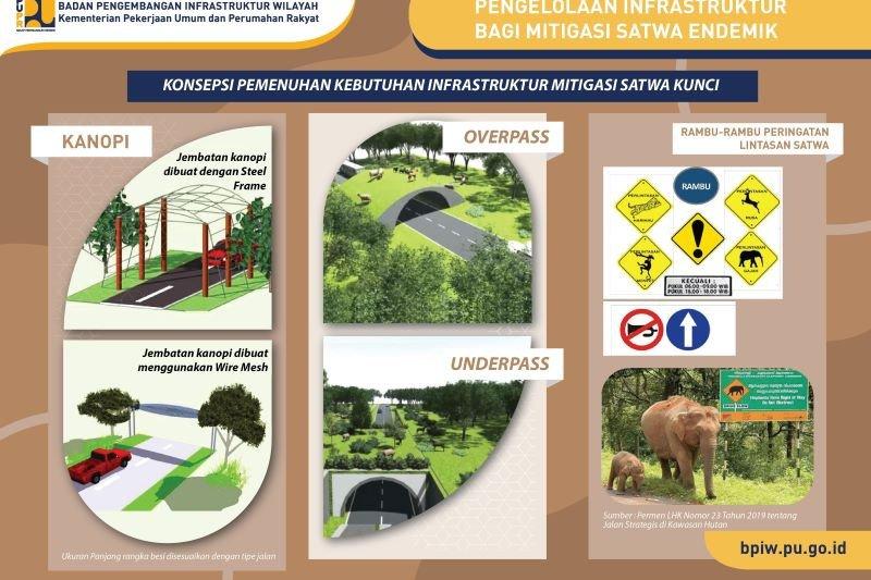 Kementerian PUPR pacu pembangunan infrastruktur hijau