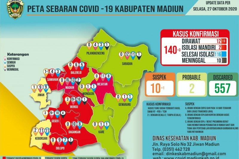Pemkab Madiun laporkan tambahan tiga pasien COVID-19 jadi 140 orang