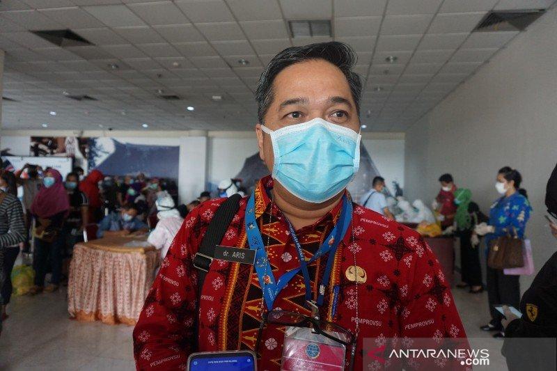 Pasien positif COVID-19 di Sumut tembus 13.014 orang