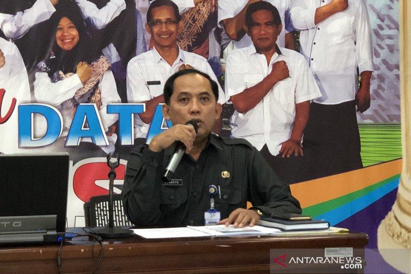 Kota Malang alami deflasi pada Oktober 2020