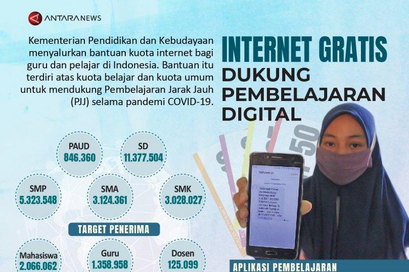 Internet gratis dukung pembelajaran digital