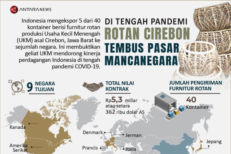 Di tengah pandemi, rotan Cirebon tembus pasar mancanegara