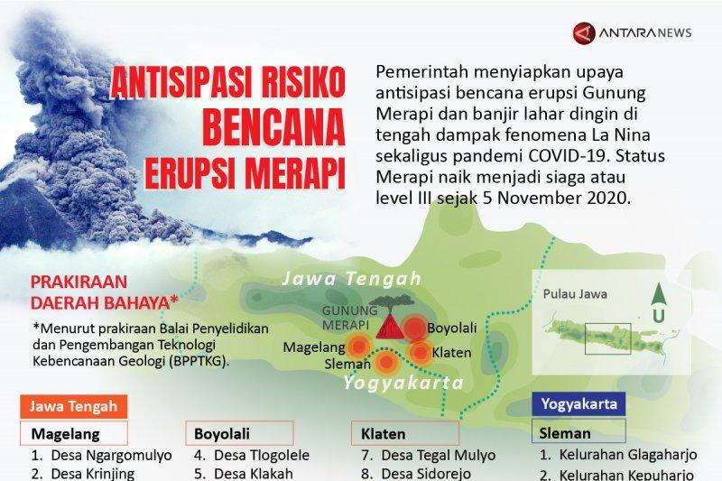 Antisipasi risiko bencana erupsi Merapi