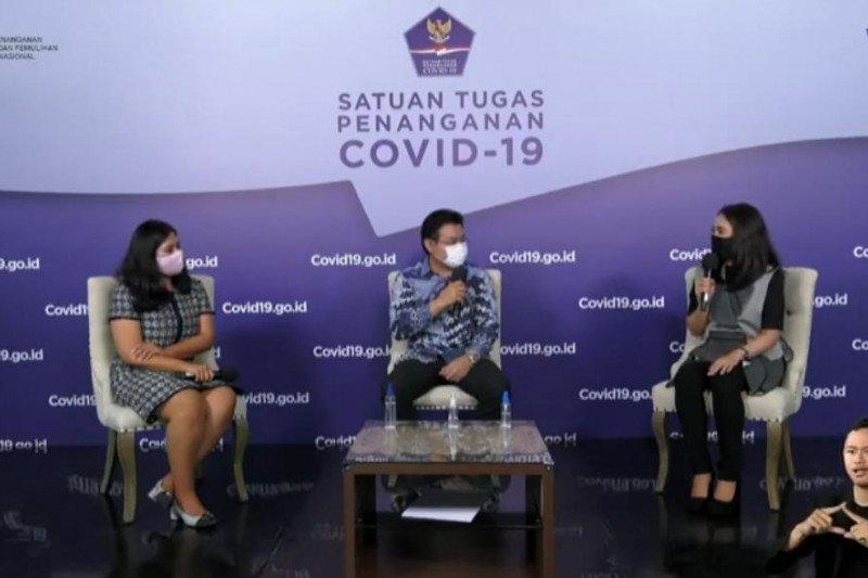 Di tengah pandemi, pengusaha lokal Indonesia tetap tembus pasar global
