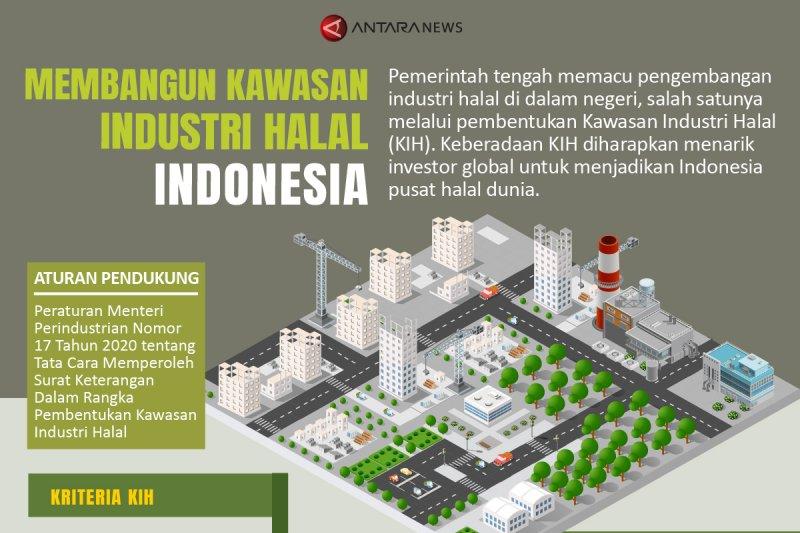 Membangun kawasan industri halal Indonesia