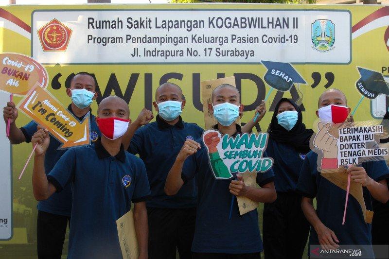 Sembuh COVID-19 di Indonesia Sabtu tambah 4.527, positif 5.418 orang