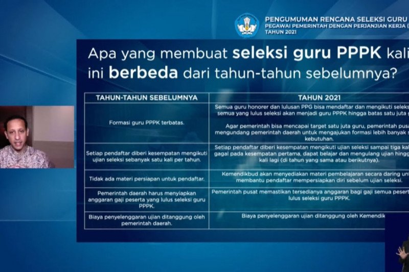 Sejumlah pemda dukung Program Seleksi Guru PPPK
