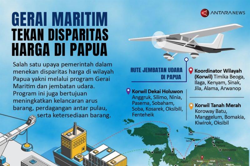 Gerai Maritim tekan disparitas harga di Papua