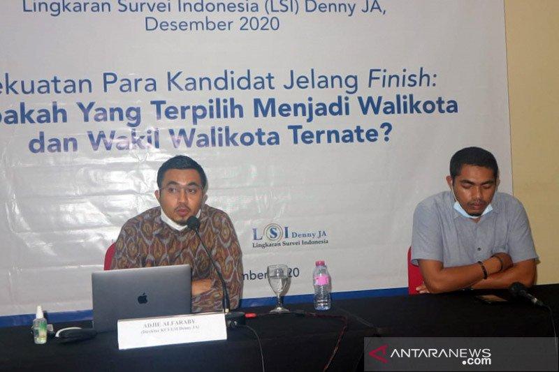 Hasil survei LSI untuk Pilkada Ternate,  MHB-GAS berpotensi menang