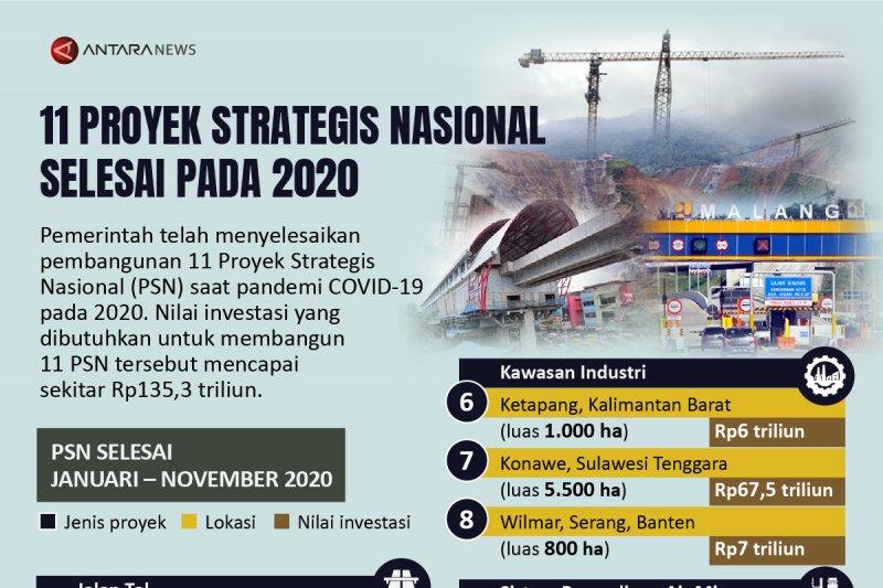 11 Proyek Strategis Nasional selesai pada 2020