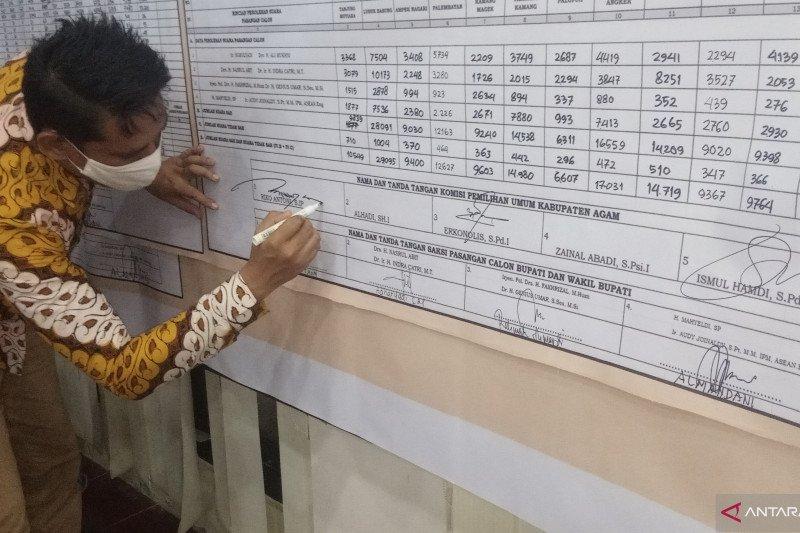 Andriwarman-Irwan Fikri peroleh suara terbanyak di Pilkada Agam