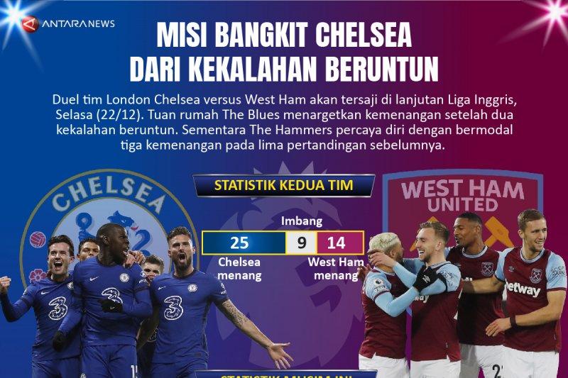 Misi bangkit Chelsea dari kekalahan beruntun