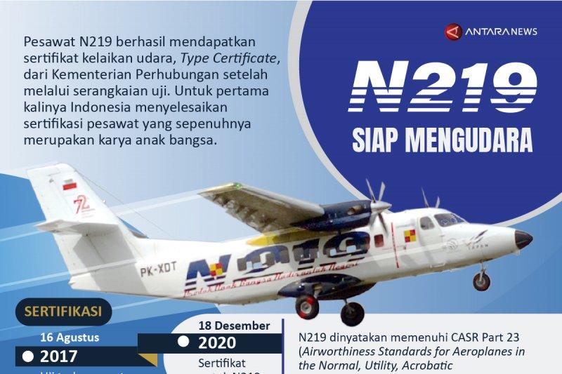 Pesawat N219 siap mengudara